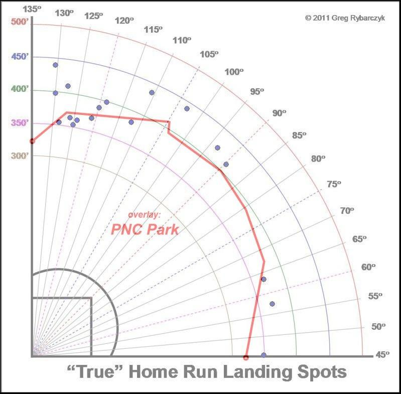 Mapping home runs allowed by Francisco Liriano
