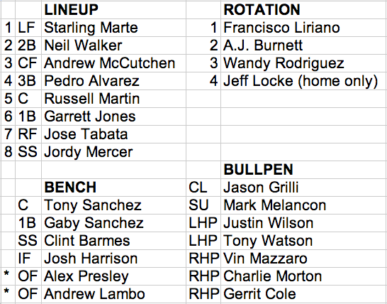 Pirates NLDS Roster