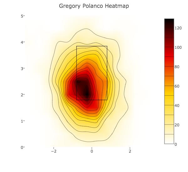 Polanco Heatmap 2015